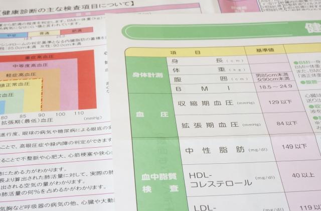 BMI値の計算方法